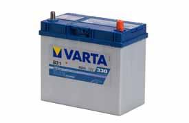Batteri Blue Dynamic B31 - 45Ah